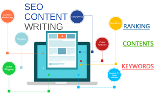 SEO Content Writing Services | Content Writing Services